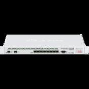 MikroTik Cloud Core Router CCR1036-8G-2S+EM Front