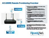 ReadyNet AC1200MS Provisioning Overview