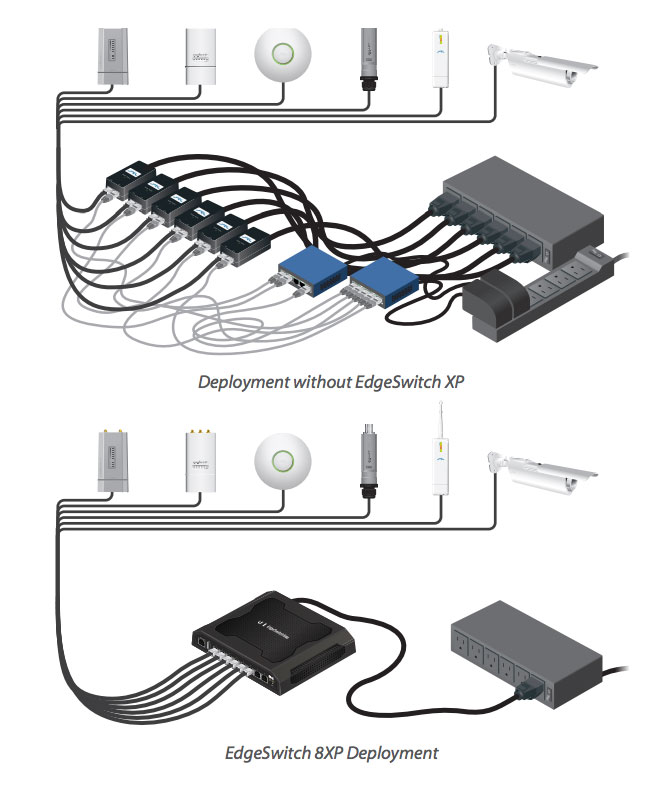 ubiquiti wiring diagram auto coil wiring diagram #8